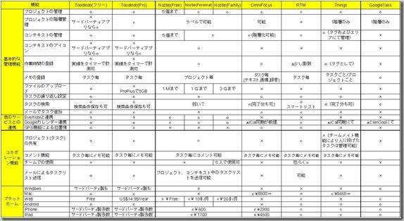 hikakuhyou01